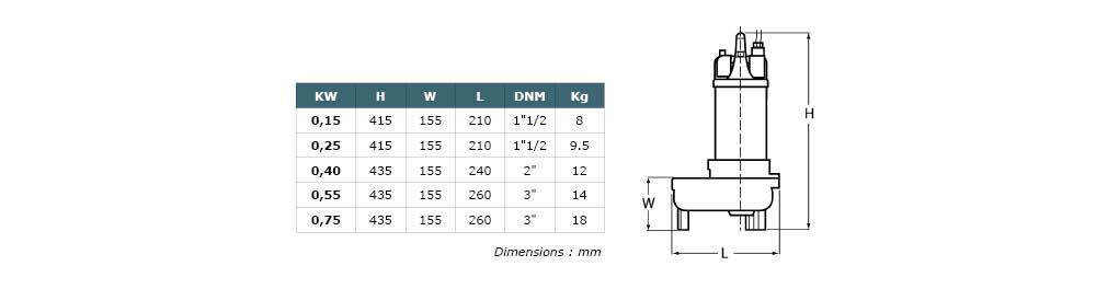 pompe de relevage eau charg e 0 25 kw monophas 230v automatique. Black Bedroom Furniture Sets. Home Design Ideas