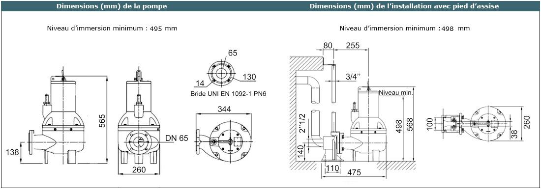 pompe de relevage eau charg e 2 2 kw triphas 400v 3000 t mn 50m3 h. Black Bedroom Furniture Sets. Home Design Ideas